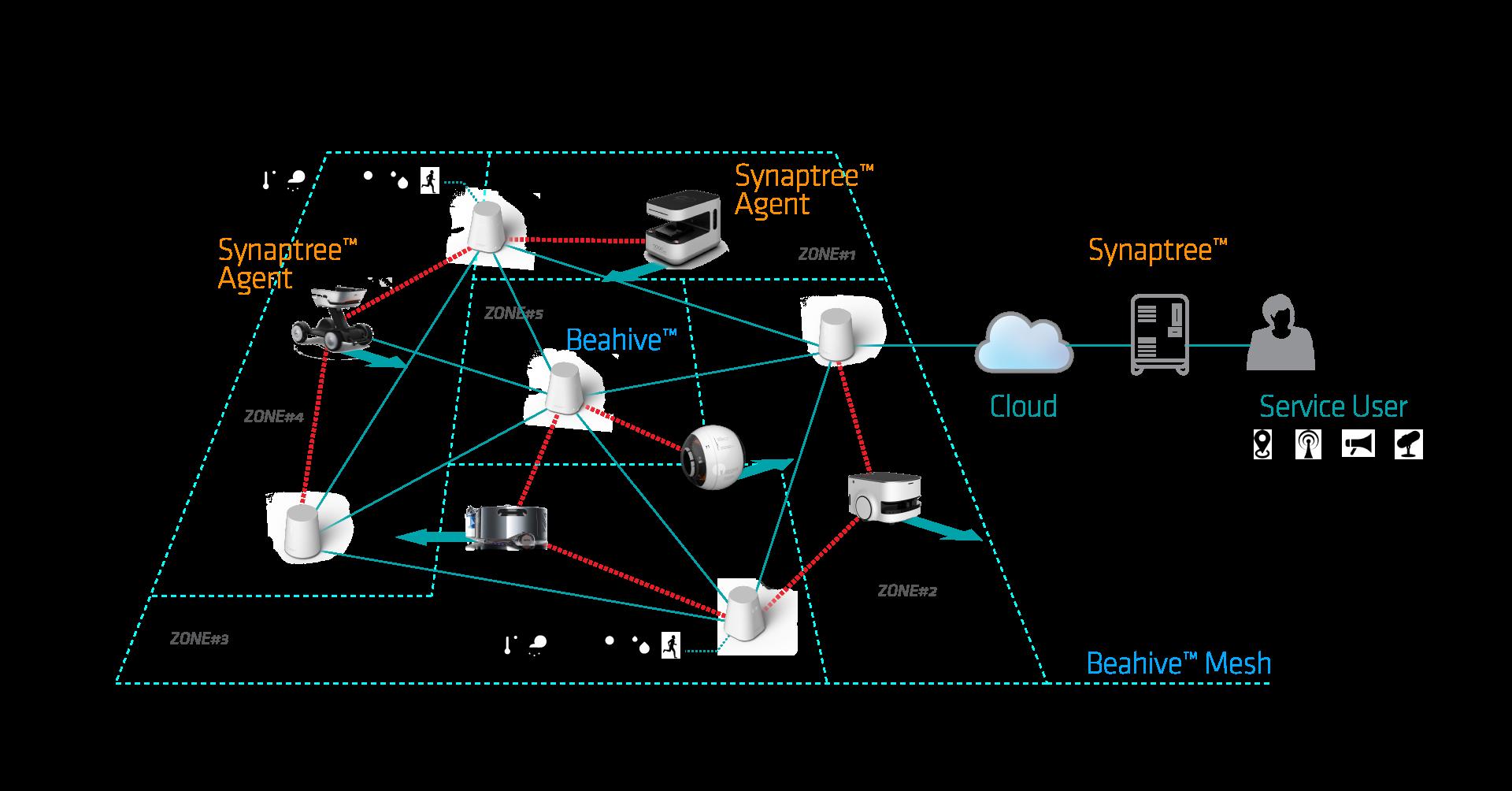 AI_Robotics11